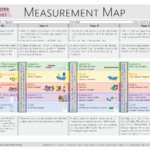 More Planning Resources