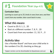 Curriculum Guide for Parents - Foundation