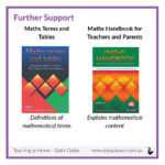 Curriculum Guide Further Support 1