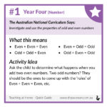 Curriculum Guide Number 1