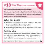 Curriculum Guide Number 18