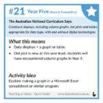 Curriculum Guide Number 21