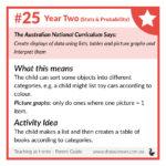 Curriculum Guide Number 25