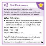 Curriculum Guide Number 3