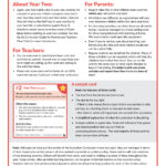 Curriculum Guide For Parents Year 2