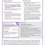 Curriculum Guide For Parents Year 4