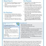Quick Curriculum Guide For Parents And Teachers Year 5
