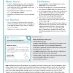 Quick Curriculum Guide For Parents And Teachers Year 6