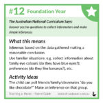 Quick Guide Foundation 12