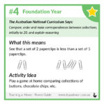 Quick Guide Foundation 4
