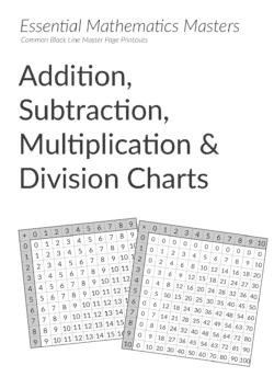 Essential Mathematics Master Pages – Addition and Multiplication Charts