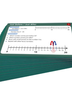 50 Number Line Activity Cards