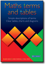Maths Terms & Tables (Maths Dictionary)