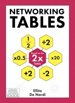 Networking Tables – 2x Tables (eBook)