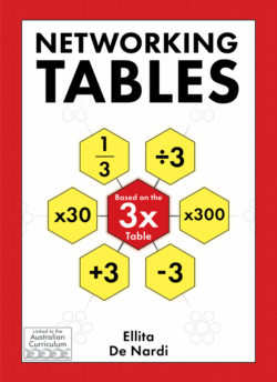 Networking Tables – 3x Tables (eBook)