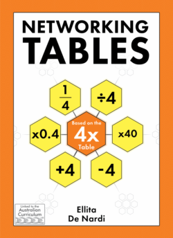 Networking Tables – 4x Tables (eBook)