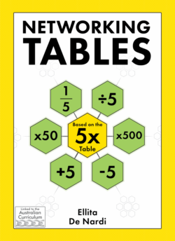 Networking Tables – 5x Tables (eBook)