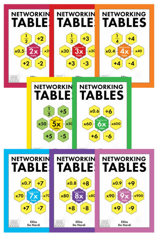 Networking Tables Book Set.png